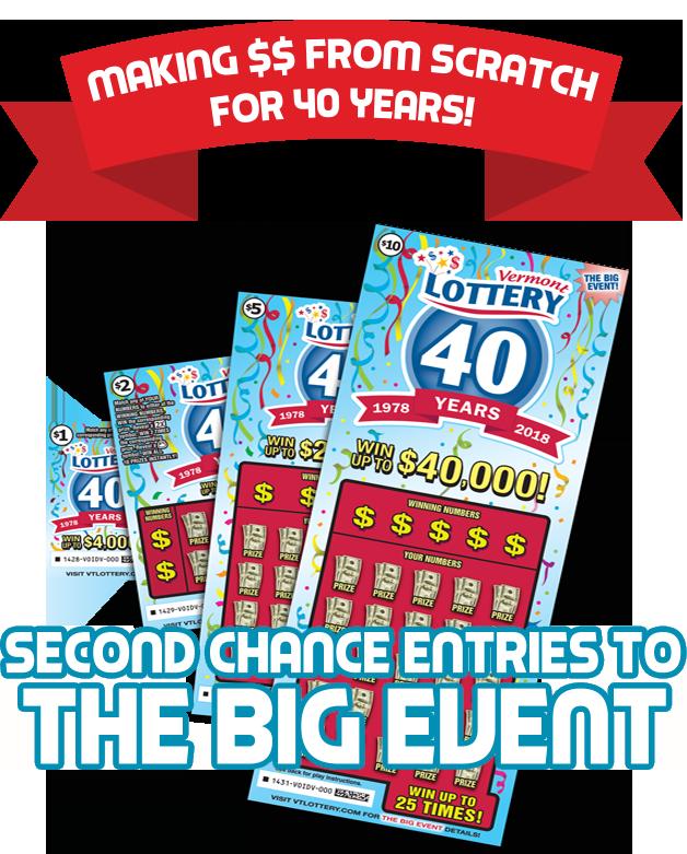 40th Anniversary - The Big Event!