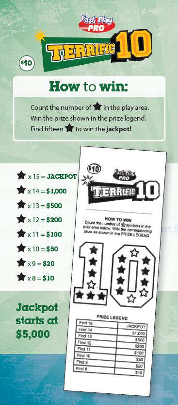 Terrific 10 how to win